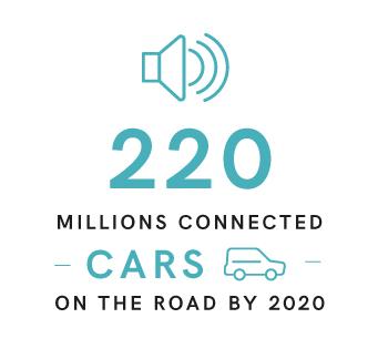 digital_audio_cars_1