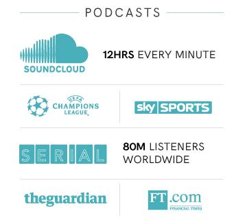 digital_audio_podcasts_3